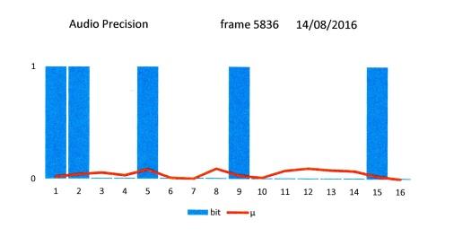 Premier sample du 5836e frame de